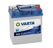 akkumulyator-daihatsu-terios-HONDA-Jazz-Honda_City_varta-blue-dynamic-a14-40аh-330a